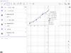 GeoGebra Portable - Screenshot 1