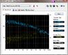 HD Tune Free - Screenshot 1