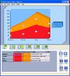 Rich Chart Builder - Screenshot 2