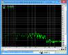 RightMark Audio Analyzer - Screenshot 3