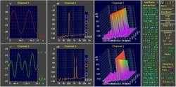 Audio Spectrum Analyzer - OscilloMeter Screenshot