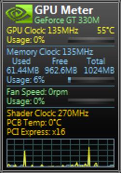 GPU Meter Screenshot