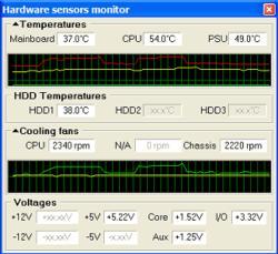 Hardware Sensors Monitor Screenshot