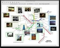 VUE Mind Mapping Presentation Screenshot