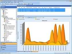 WebWatchBot Website Monitoring Software Screenshot