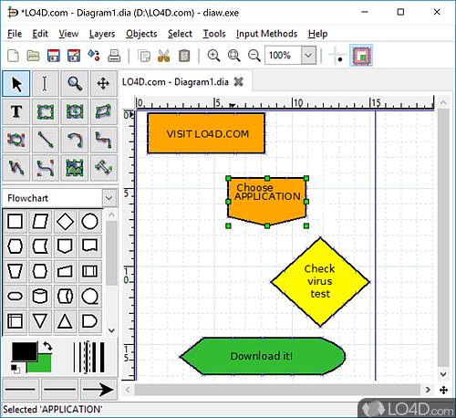 Dia Diagram Editor - Download