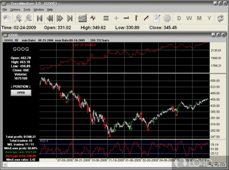 Trading system freeware