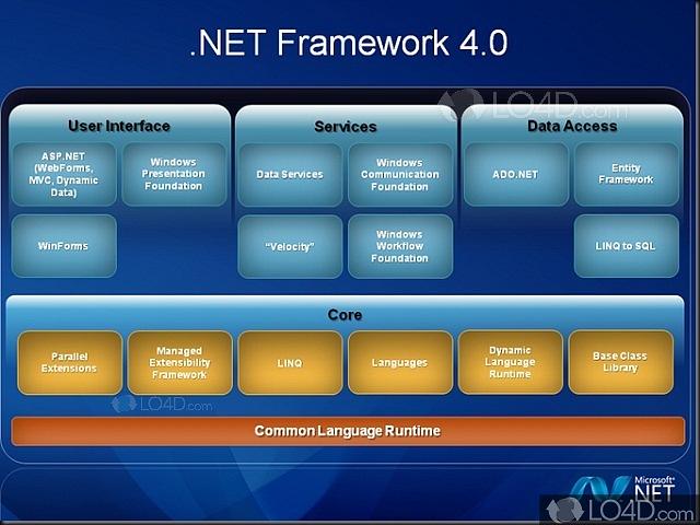 دانلود نرم افزار net framework 4 5